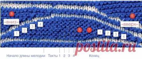 Техника свинг вязания: схемы, пошаговое описание, видео мк