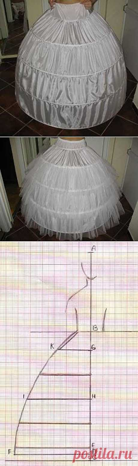 How to sew a crinoline the hands.