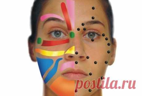 Коруги: уникальная японская техника правки лица Коруги можно назвать нехирургической пластикой лица!✔
