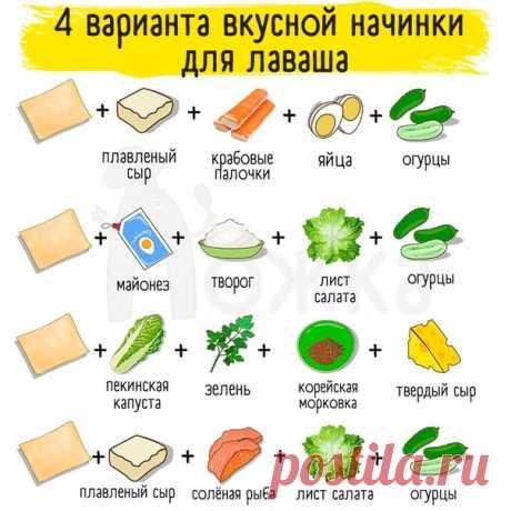 Небольшая шпаргалка)))