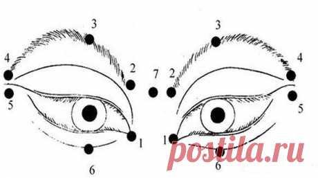 За пару недель зрение возвращается на 100% — ХОЗЯЮШКА
