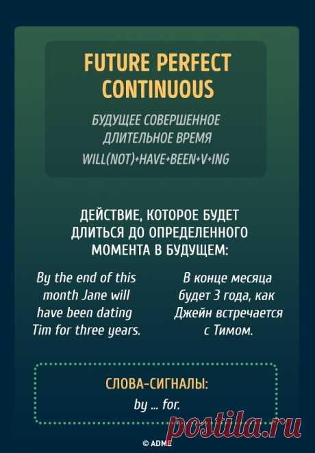 Все, что вы хотели знать о временах в английском языке   KeFLine