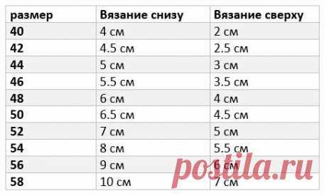 Как вязать подрезы: видео-мк + таблица рассчетов | Первый вязальный! | Яндекс Дзен