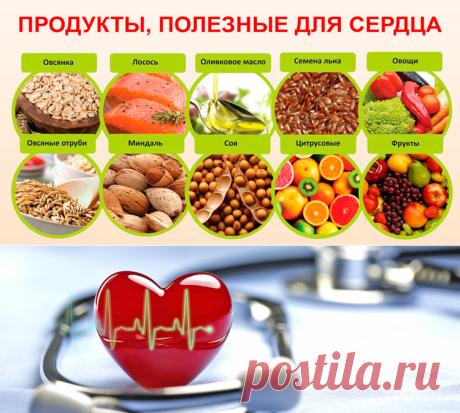 Отеки при сердечной недостаточности: симптомы, патогенез, лечение