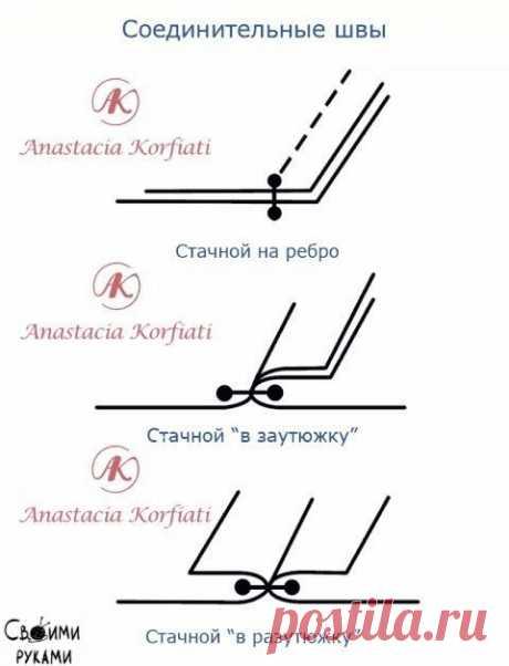 Виды швейных швов и их применение