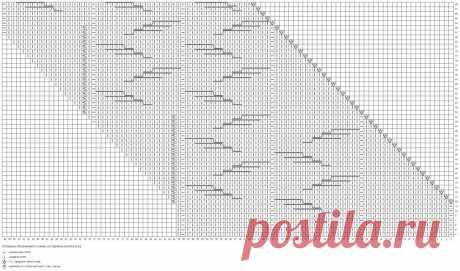 СВИТЕР СПИЦАМИ ОТ IRIS VON ARNIM (Вязание спицами) – Журнал Вдохновение Рукодельницы