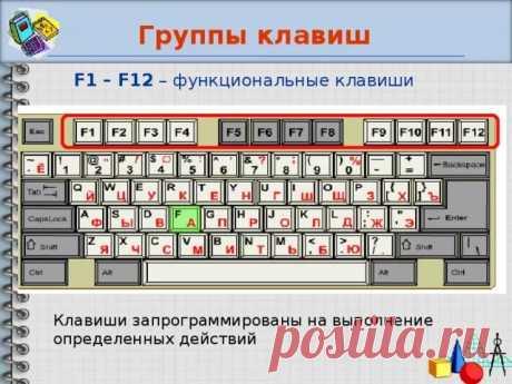 Все, что вы могли не знать о значениях клавиш F1-F12
