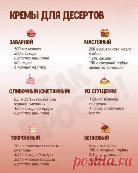 Очень вкусные кремы для тортиков и десертов. В копилочку.
