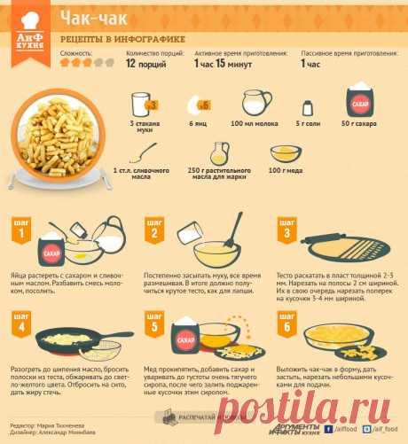 Как приготовить чак-чак - Кухня - Аргументы и Факты