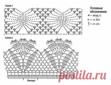 Идеи для вязаной каймы, а какие схемы выбираете Вы для оформления края? из категории Интересные идеи – Вязаные идеи, идеи для вязания