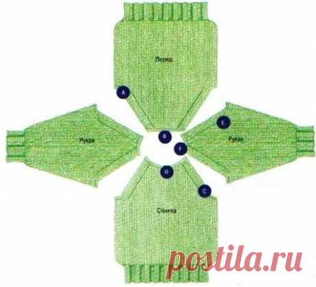 Como tejer el raglán por los rayos - Modnoe Vyazanie ru.com