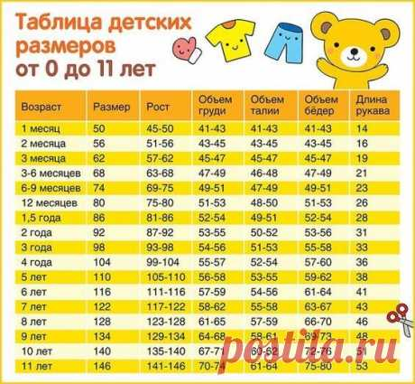 Шпаргалка по детским размерам от 0 до 11 лет