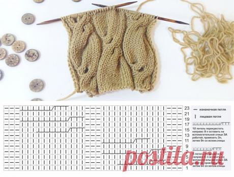 1000 идей для вязания спицами: Как читать схемы для вязания спицами?