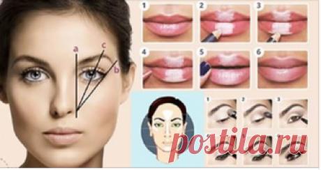 Самый полный и крутой гид по макияжу: сохрани себе и разошли подругам! Отличная (и очень подробная!) инструкция, которая поможет тебе создать идеальный макияж - от первого до последнего этапа!👩👌