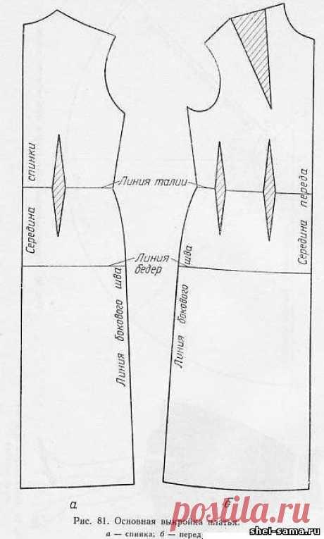 11)Женские платья/Построение чертежа основной выкройки полуприлегающего платья - Женское и детское платье - Всё о шитье