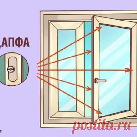 2 секрета пластиковых окон, о которых вам забывают сказать при установке - МирТесен