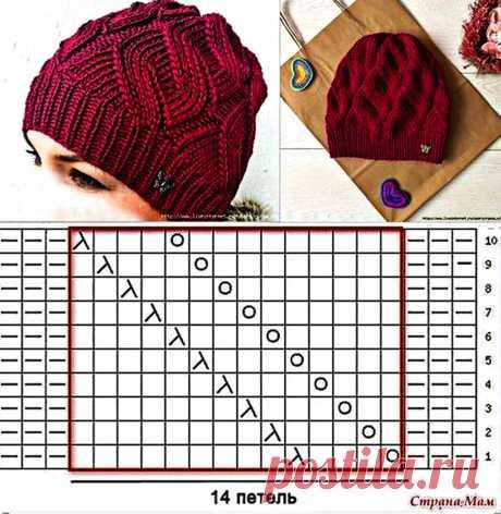 Замечательная подборка модных шапочек — Сделай сам, идеи для творчества - DIY Ideas