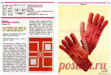 МК по вязанию спицами женских перчаток с оригинальным мотивом с подробным описанием и схемой