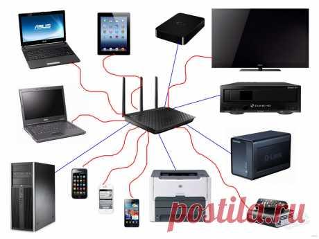 Локальная сеть через WI-FI роутер: создать и настроить