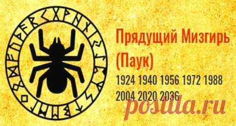 Каким будет 2020 год по славянскому календарю | Паровоз | Яндекс Дзен
