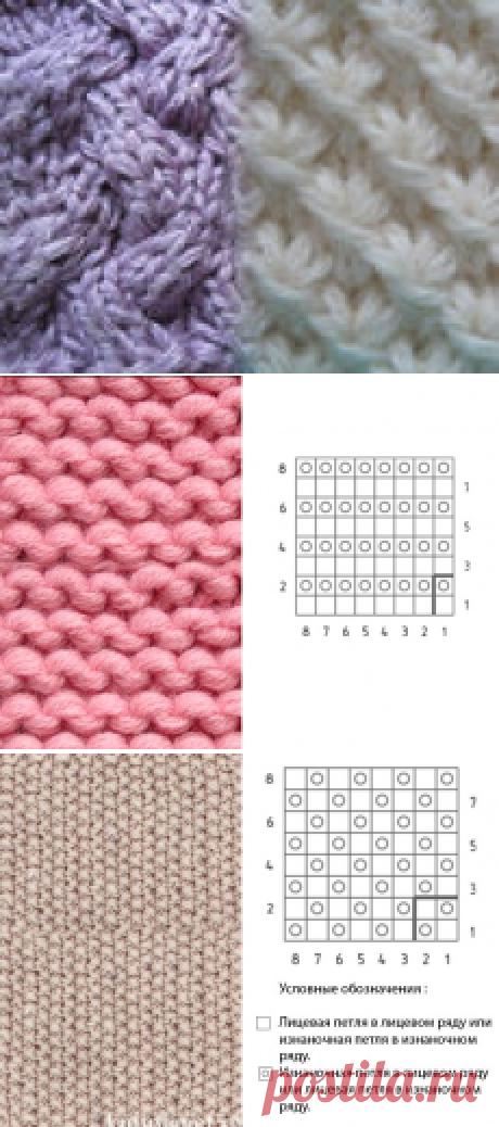 Узоры и схемы вязания спицами — описание