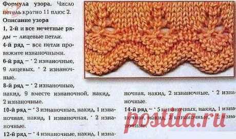 Схемы вязания спицами и крючком Красивая кайма