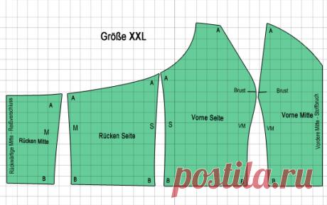 Schnittmuster Pin Up Kleid | Verflixt & Zugenäht
