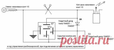 Standard automobile relays. Schemes and some options of application