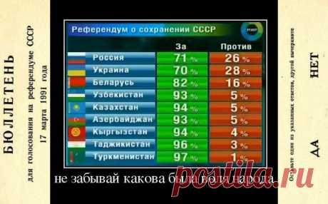 Последствия неверно понятого бюллетеня о судьбе страны. СССР версии 2.0. Не забывай, какова была воля народа! Демократия, говорите?! Самое время узнать глас народа. Как бы вы проголосовали сейчас о восстановлении Союза?
