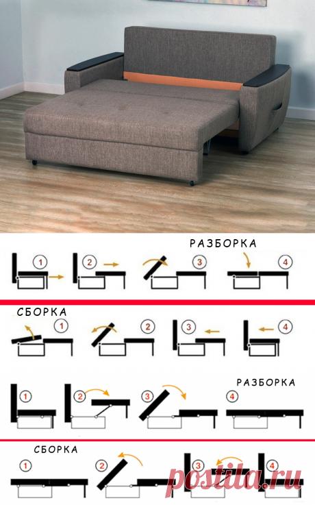 4 самых надежных и долговечных механизмов диванов, которые можно раскладывать хоть каждый день | Ваш личный мебельщик | Яндекс Дзен