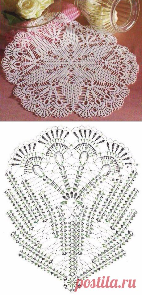 Салфетки крючком: простые и сказочно красивые. Схемы вязания для начинающих: квадратные, овальные, объемные, цветные. Видео