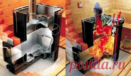 Какая печь лучше для бани, металлическая, кирпичная или другая? | Записки Старого Строителя | Яндекс Дзен