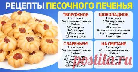 Домашнее песочное печенье: 10 лучших рецептов - Со вкусом - медиаплатформа МирТесен