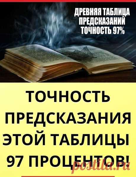 Точность индивидуального предсказания этой таблицы 97 процентов!