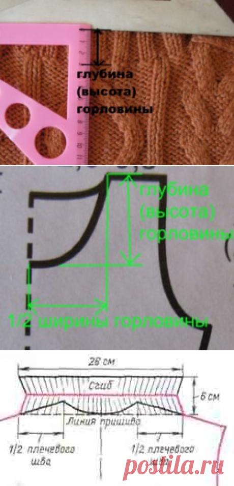 Расчет петель для вывязывания горловины   vjazem.ru