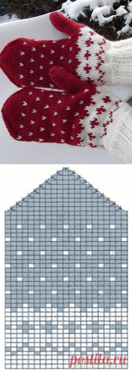 Pattern for mittens spokes