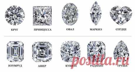 Популярные виды огранки бриллиантов | Дмитрий Татауров | Яндекс Дзен