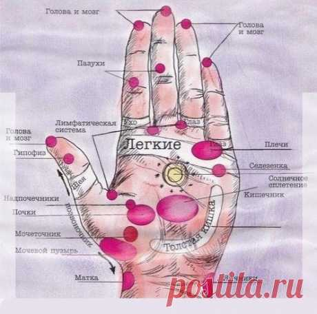 Массаж рук для успокоения нервов, от боли и от простуды