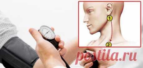 Тайны традиционной китайской медицины. Как за пять минут понизить давление?