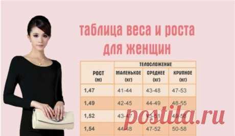 Вот таблица, где написан идеальный вес для вашего роста и телосложения | Секреты.нет