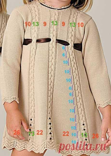 детское платье спицами - Самое интересное в блогах