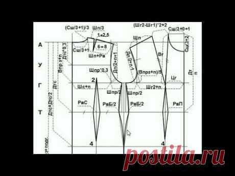 2.Расчёт и построение конструкции основы платья