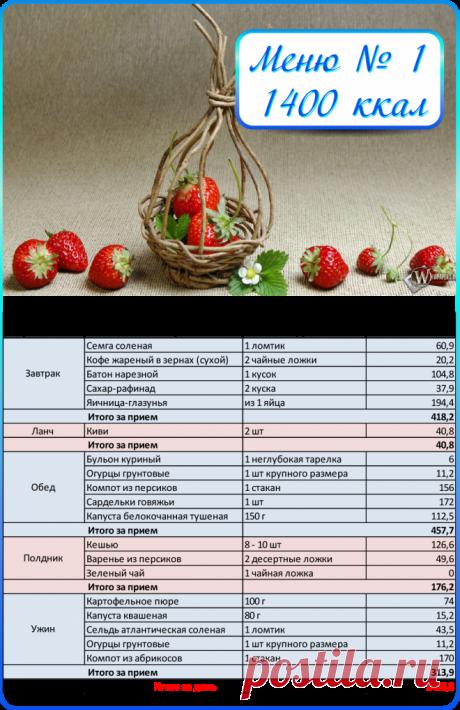 Меню на 1400 калорий в день: примерный пп рацион питания с ккал на неделю | Кость широкая