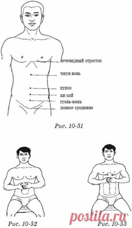 Растирание живота для лечения заболеваний желудка и кишечника — Диеты со всего света