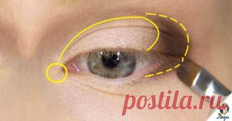 Рельефная техника макияжа глаз: волшебная техника для всех женщин! (мастер-класс) Женская красота как драгоценный камень, но, к сожалению, не каждая женщинаумелый огранщик. Знания основ визажа можно почерпнуть у модных блогеров,из глянцевых журналов, курсов макияжа, но для меня качественные книги покрасоте не уступают своей серьезностью философским трактатам. Вам повезло, если Ваша хорошо развитая интуиция позволяет черпать приемы преображения из фильмов и клипов. В про...