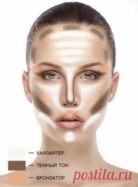 Мейкап | Красота | Makeup and Face