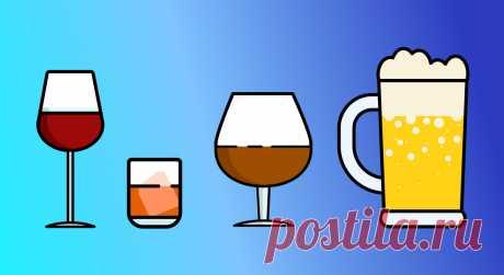 Тест: Какой вы алкоголик