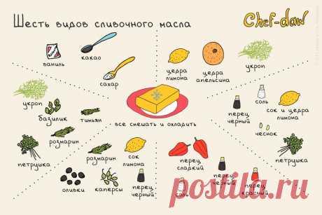 инфографика для кухни