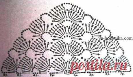 Розовая шаль узором «чешуйки»