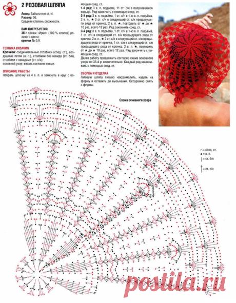 Обзор шляпок женских крючком + схемы | Что умею, тем делюсь! | Яндекс Дзен